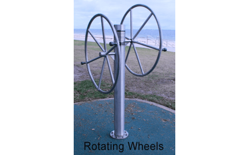 Rotating Wheels