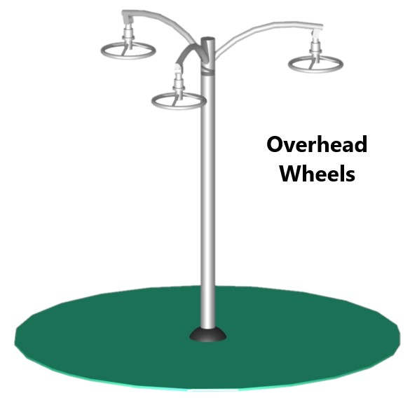 Overhead Wheels